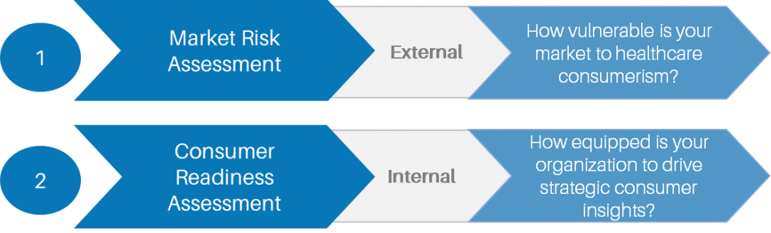 external and internal factors volkswagen group The different environmental factors that affect the business can be broadly categorized as internal ands has its own external factors internal factors : internal factors are those factors which exist within the premises of an organization and directly affects the different operations carried out.